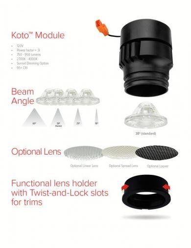Koto™ LED Module