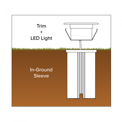 In-Ground LED Light