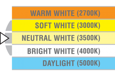 """6"""" Ultra Slim LED Square Panel Light with 5-CCT Switch"""