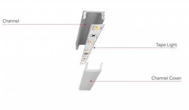LED Tape with Shallow Mount Aluminum Channel